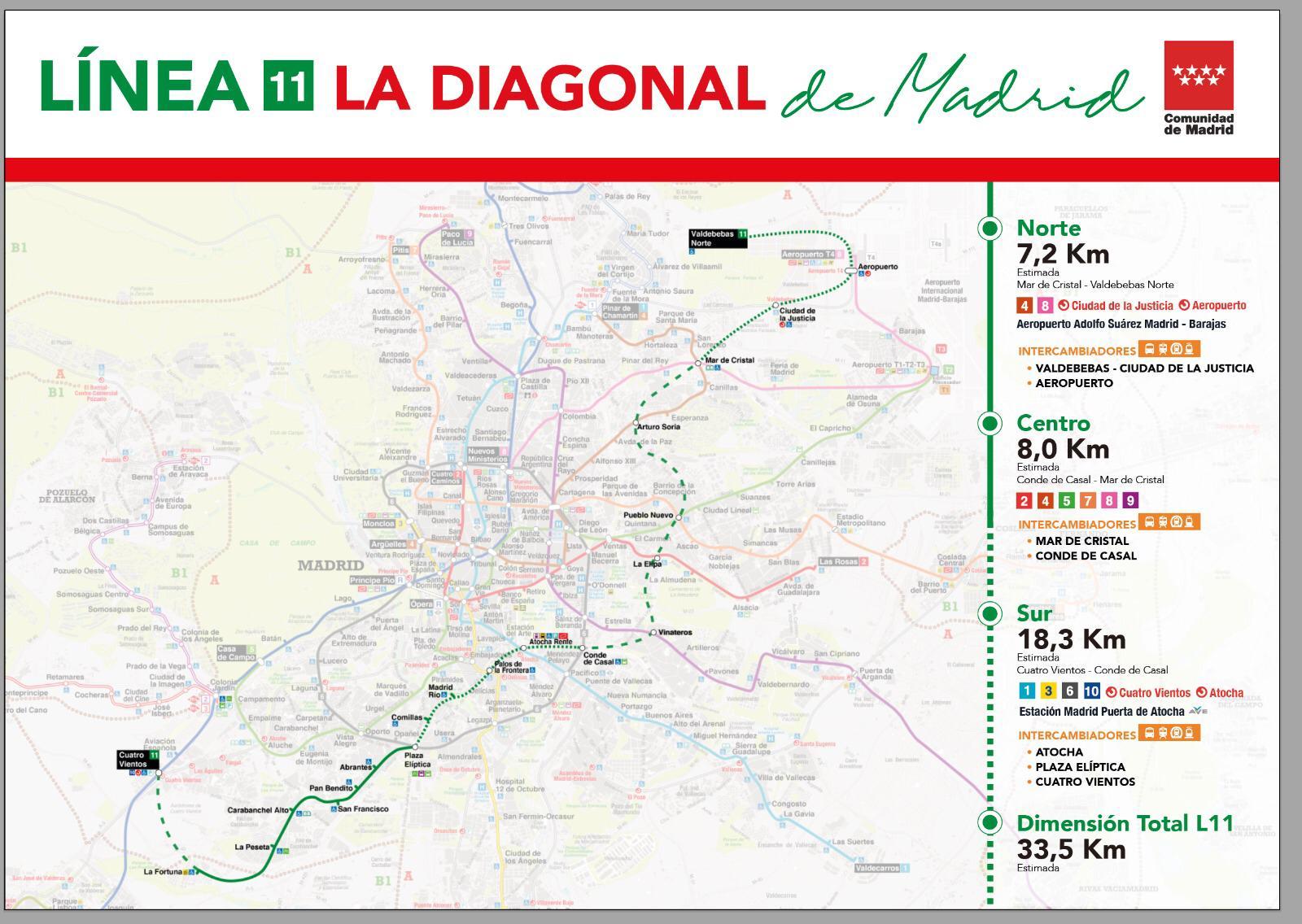 """LA COMUNIDAD DE MADRID PLANIFICA UNA RED DE METRO QUE DEJA AÚN """"MÁS AL MARGEN"""" A LA PERIFERIA SURESTE DE MADRID."""
